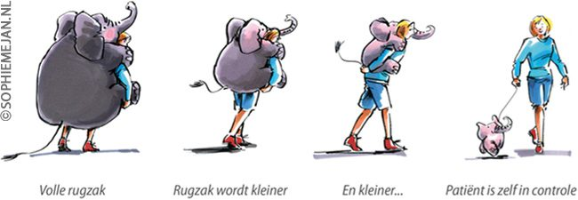 Anneke Brandwondencentrum - Olifantjes